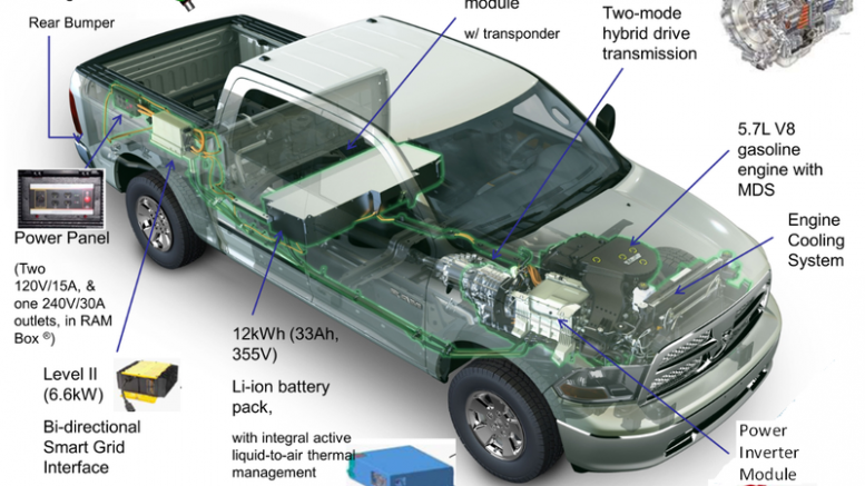 Dodge Ram Plug-in Hybrid Electric Vehicle