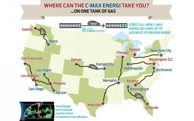 Map showing what cities you can drive to in the C-max Energi on 1 tank of gas