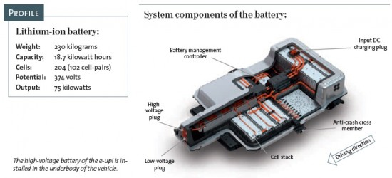 Volkswagen E Up Close Up Of The Battery Pack Layout My